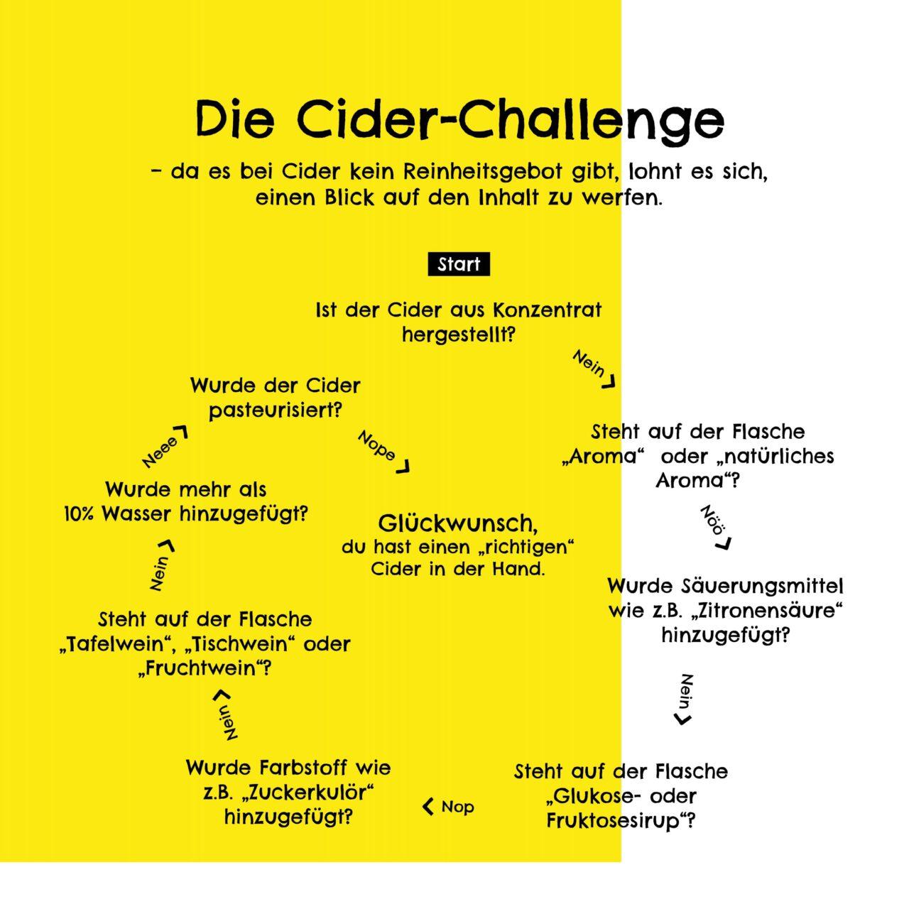 Cider-Challenge_PICA PICA