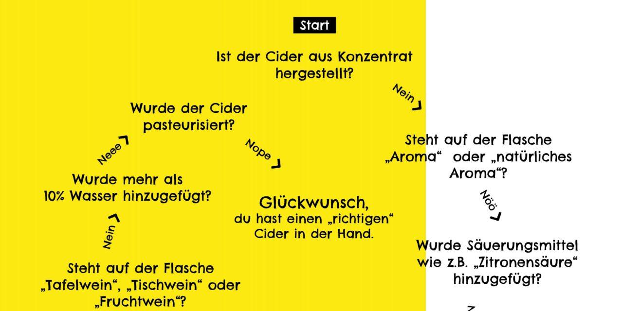 https://pica-pica.de/wp-content/uploads/2020/06/Cider-Challenge_PICA-PICA-1280x640.jpg